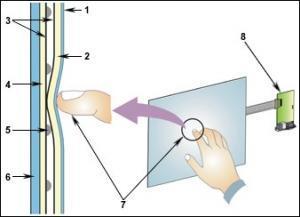 Touchpad nasıl çalışır?